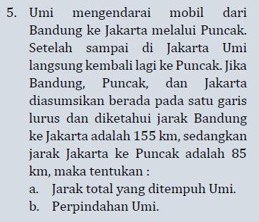 5. Umi mengendarai mobil dari Bandung ke Jakarta melalui Puncak. Setelah sampai di Jakarta Umi langsung kembali lagi ke Puncak. Jika Bandung, Puncak, dan Jakarta diasumsikan berada pada satu garis lurus dan diketahui jarak Bandung ke Jakarta adalah 155 km, sedangkan jarak Jakarta ke Puncak adalah 85 km, maka tentukan : a. Jarak total yang ditempuh Umi. b. Perpindahan Umi.